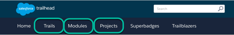 Trails, Modules, Projects